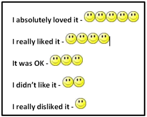 Smileys For Blog